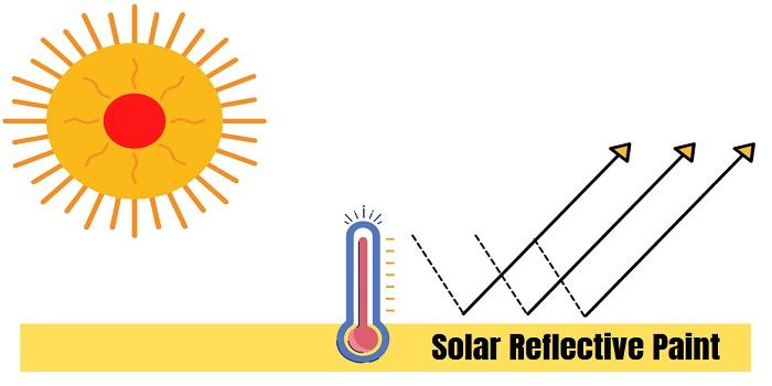 Solar Reflective Paint